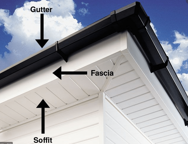 What Are Fascias and Soffits? A Layman's Guide